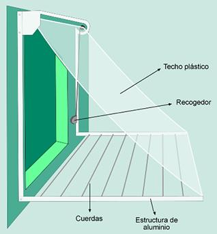 Tendal 93 tendal cubierto fabricado en asturias toldos - Magor tendederos ...